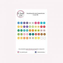 Example customer order - 50 Custom Cap Stickers